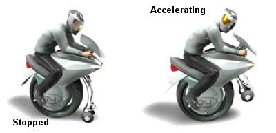 bombardier-self-balancing-electric-unicycle